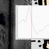 Magnetometer reading over the top of the shipwreck